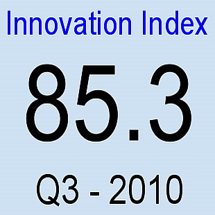 Innovation Index Q3 2010