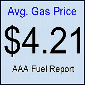 Gas Prices 2011